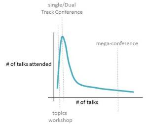 conference diagram1
