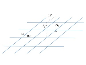 fig-grid
