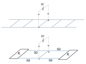 fig-LinearGrid2